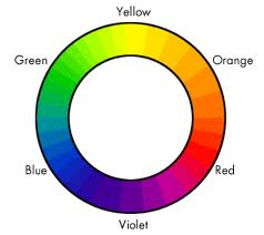 Using the color wheel in fashion
